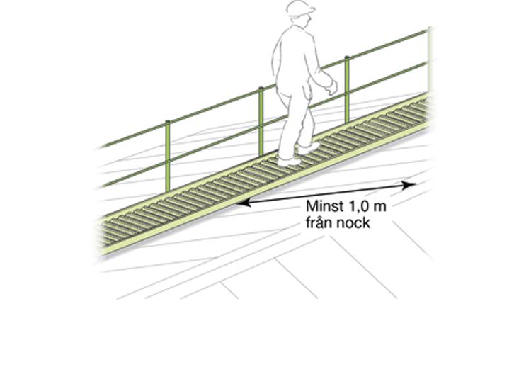 Takstege med fallskydd