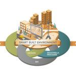 Över 19 miljoner till ny kunskap om digitalisering i samhällsbyggandet
