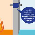 Brandgenomföringar