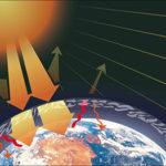 Material med reflektans och emissivitet som minskar jordens uppvärmning