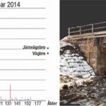 Sladdlös mätning på  byggnadskonstruktioner – Mätning för effektivare tillståndsbedömning