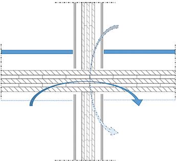 Säker dimensionering av ljudisolering kräver utveckling i byggprocessen
