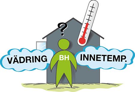 Inomhustemperaturen i nya bostäder är fortfarande på samma nivå som i miljonprogrammet
