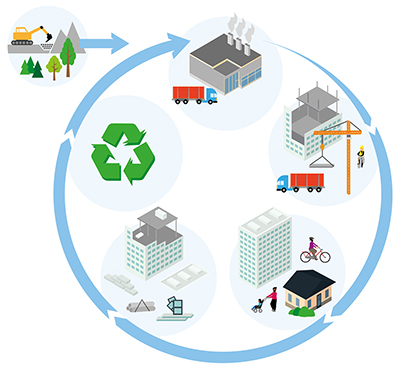 Flera sätt att förenkla LCA för flerbostadshus