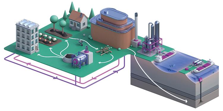 Naiv politisk populism är ej en framgångsfaktor för att minska koldioxidutsläppen hos industrin