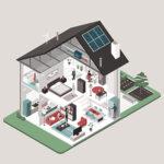 2021 års bästa innovationer för hemmet