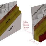 Tjugo procent lägre U-värde med förstärkta murade väggar