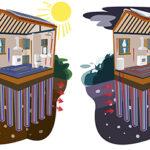 Nytt kontor byggt på energipålar